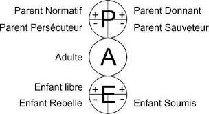 rebelle-soumis-5132352